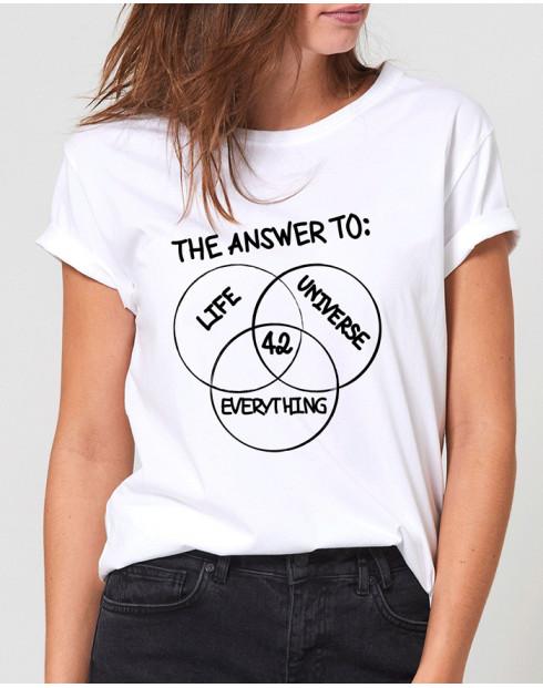Dámské tričko Answer is 42