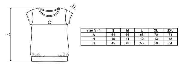 Veľkostná tabuľka tehotenské tričká